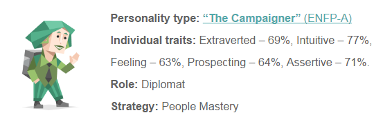 my-personality